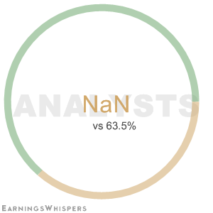 Summary of analysts' recommendations for VLP